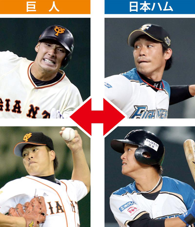 吉川光夫は大型トレードで巨人へ移籍